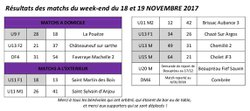 résultats des 18 - 19 Novembre 2017