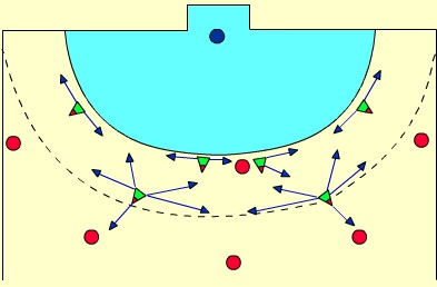 Les systèmes de défense - club Handball Les Jeune's Handball