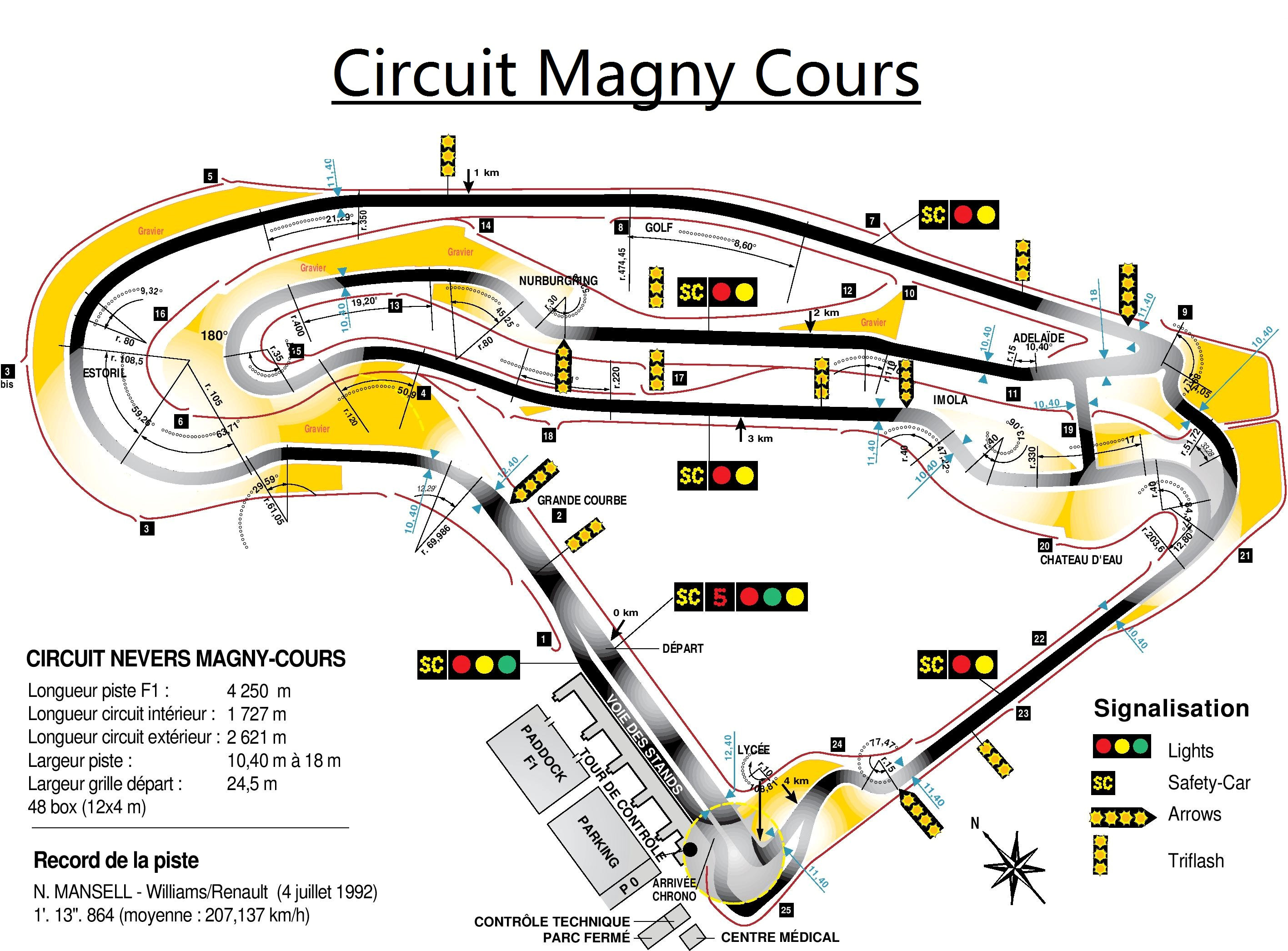 Circuit_Magny_Cours-1.jpg