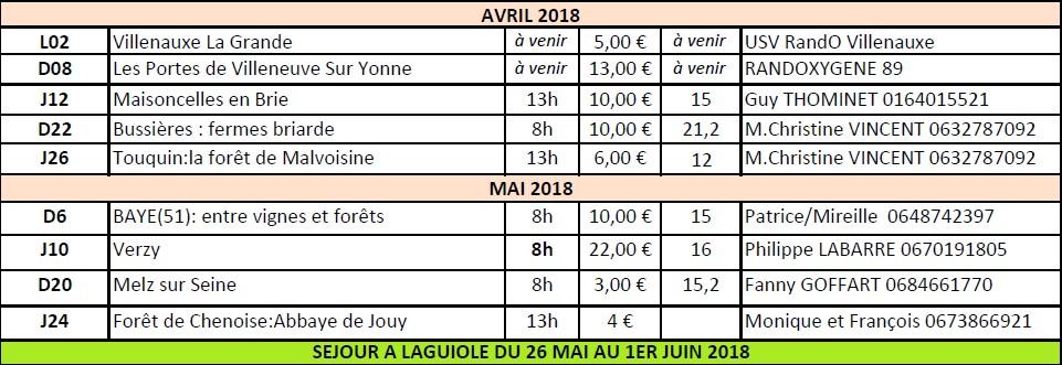 Agenda avril mai