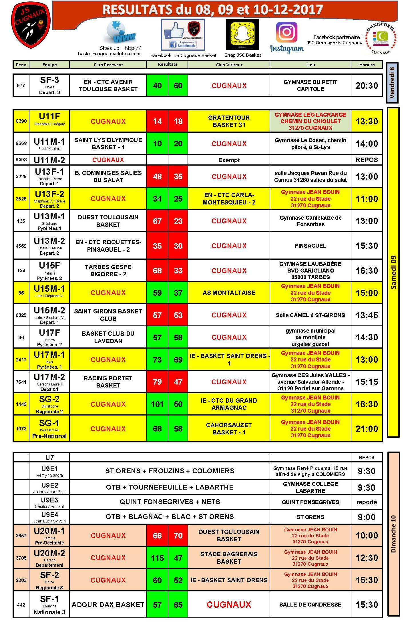 2017-10-11-14-15 resultats.jpg
