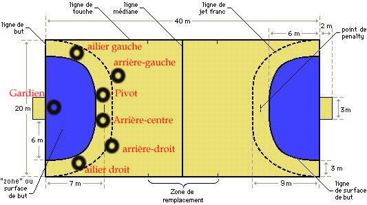 handball rules and regulations pdf