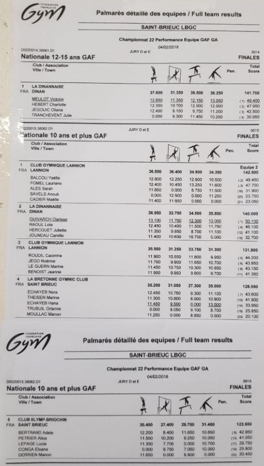 GAF - Résultats 2 04fev18.JPG