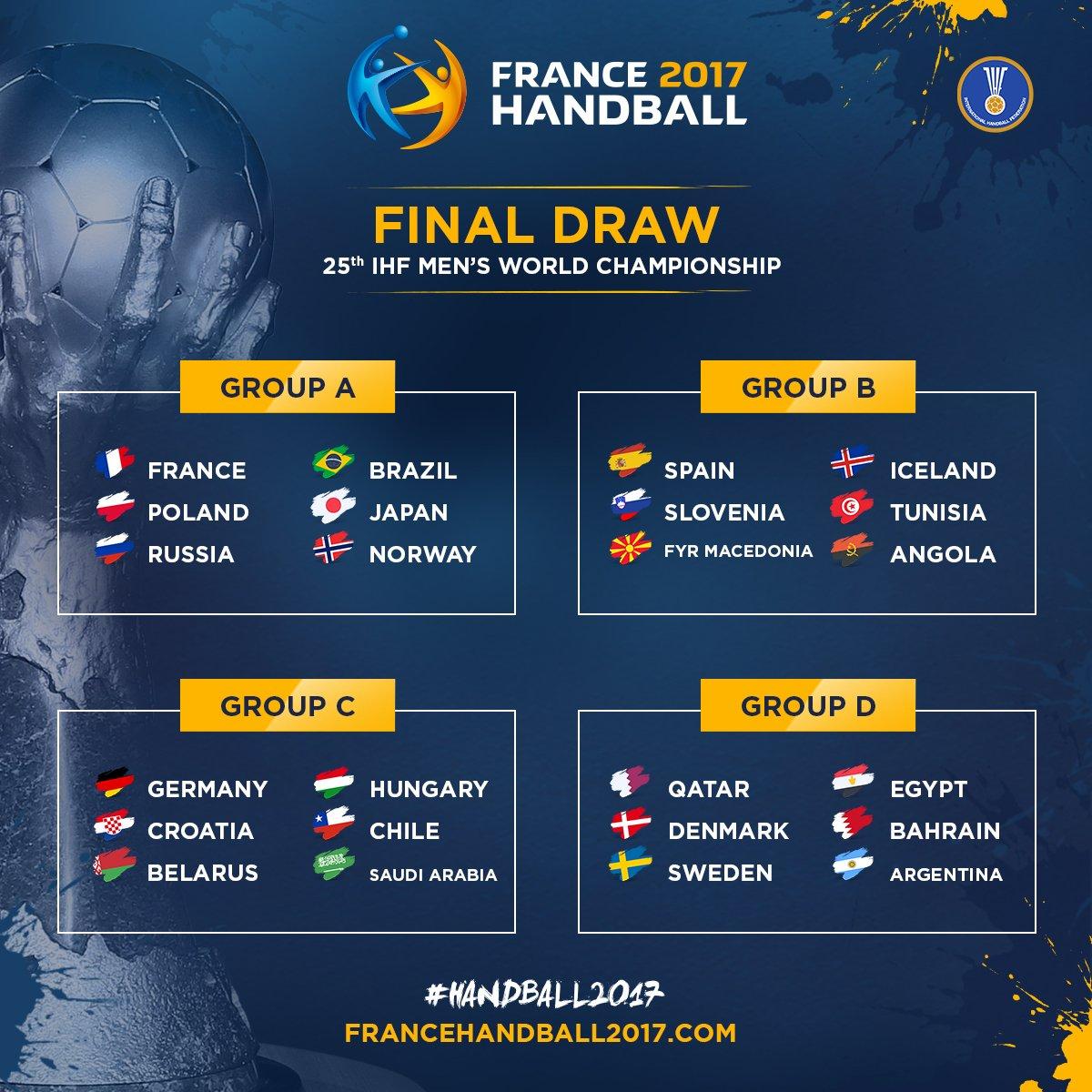 Groupes handball mondial 2017 masculin