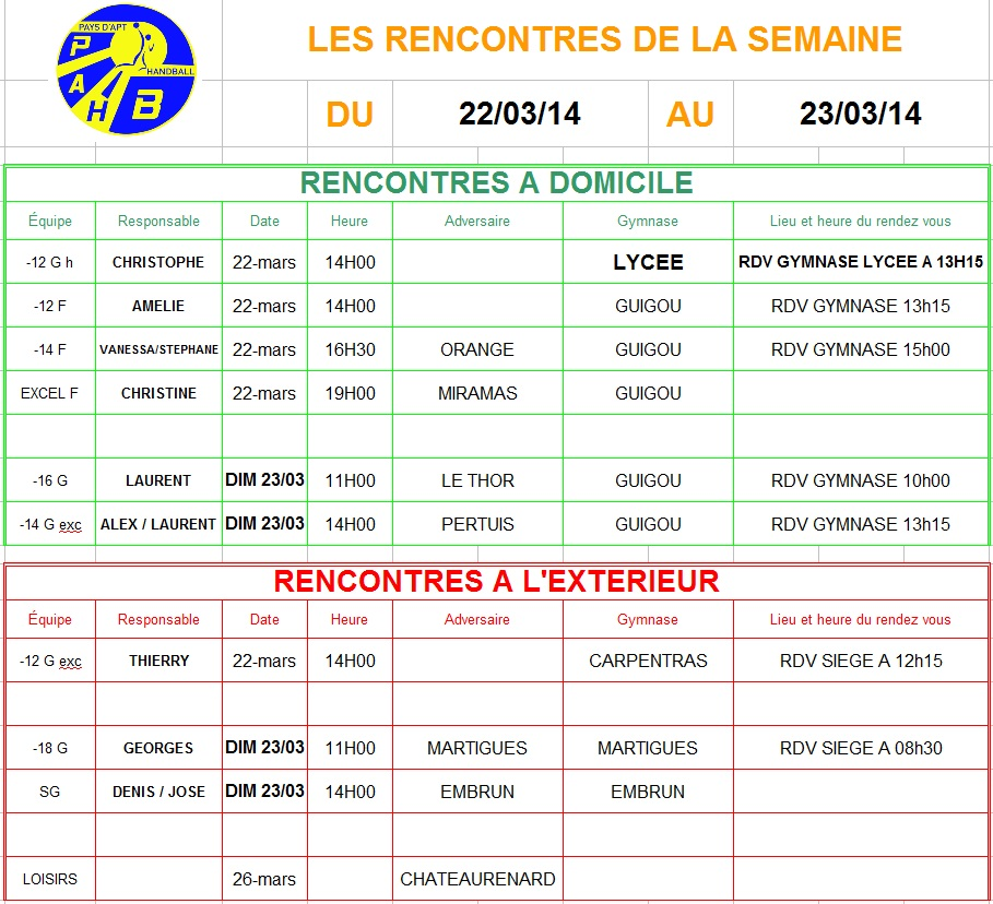 Planning week-end du 22 et 23 Mars 2014