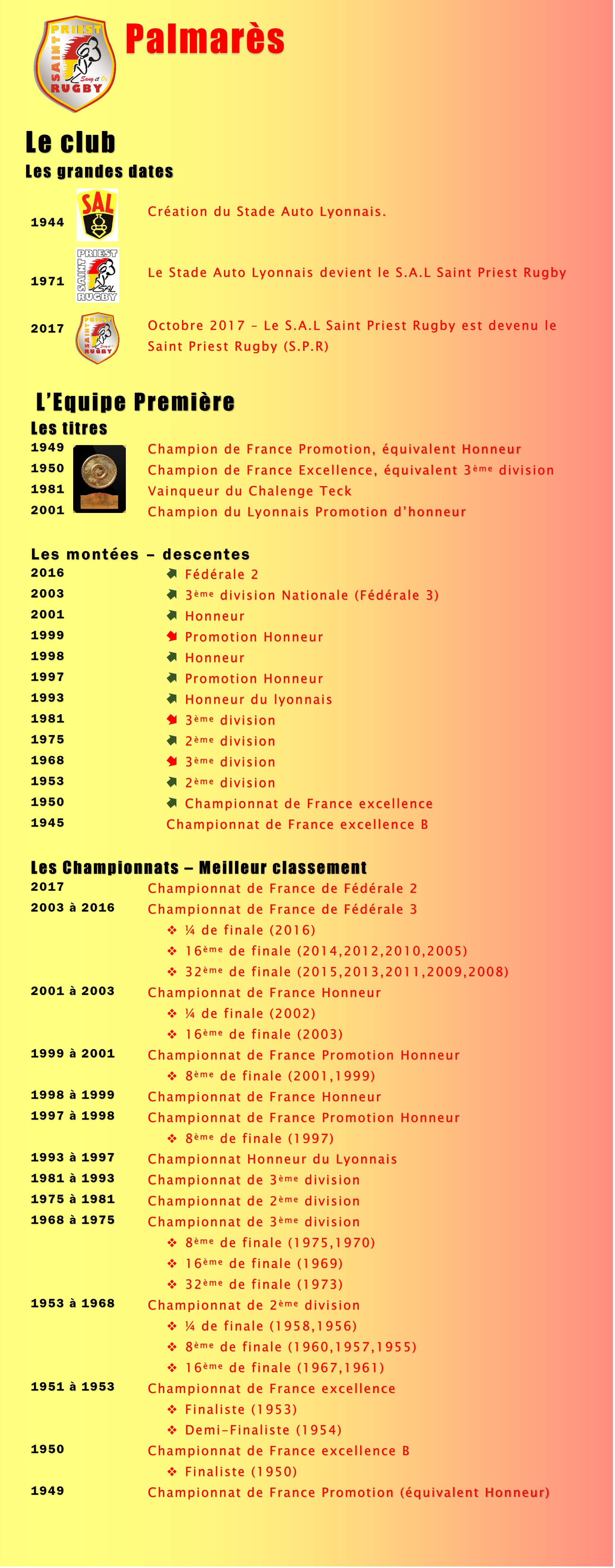 SPR - Le Palmares.png