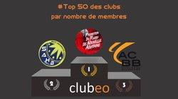 TOP 50 membres clubeo
