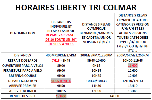 Liberty Tri 2020 - Programme de la journée