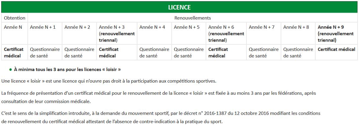 Actualite Certificat Medical Ou Attestation Club Judo