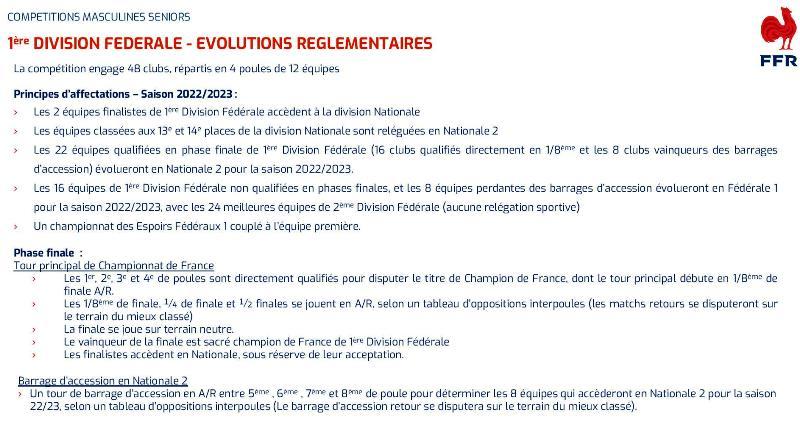 Calendrier Federale 1 2022 Actualité   SAISON 2021/2022 NATIONALE   FEDERALE 1 :   club
