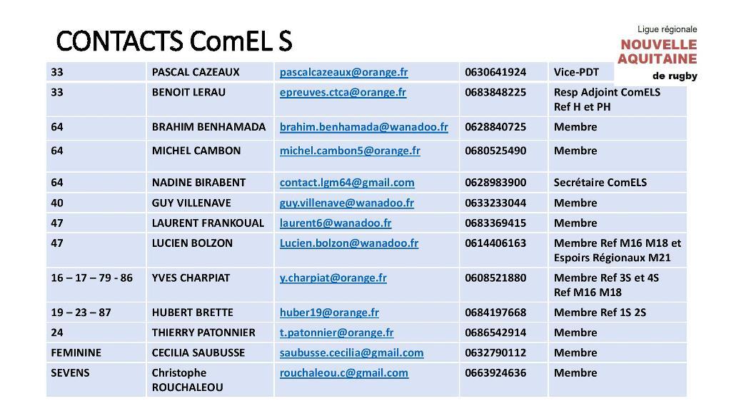 LNA POULE 8 CONTACTS.jpg