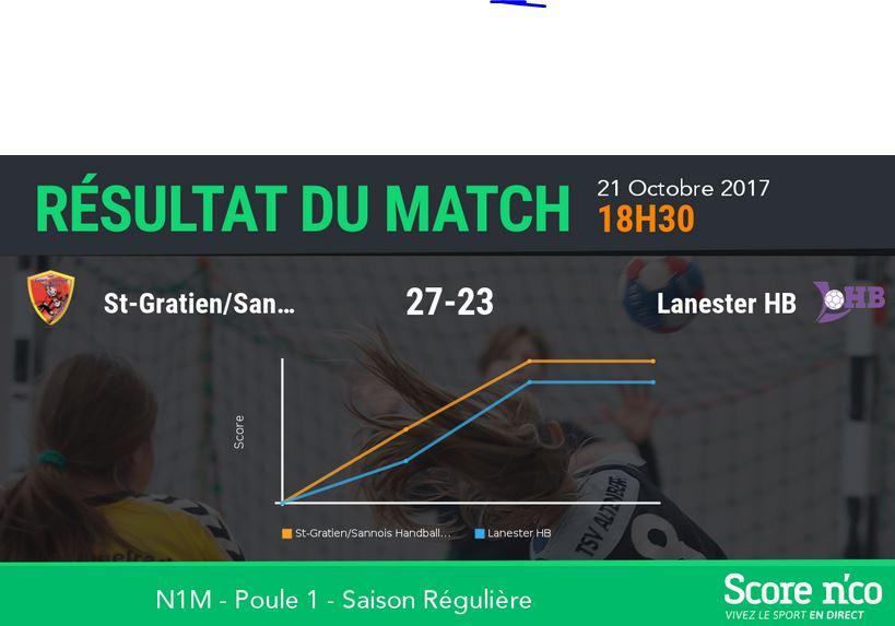 stat match N1 Lanester.JPG
