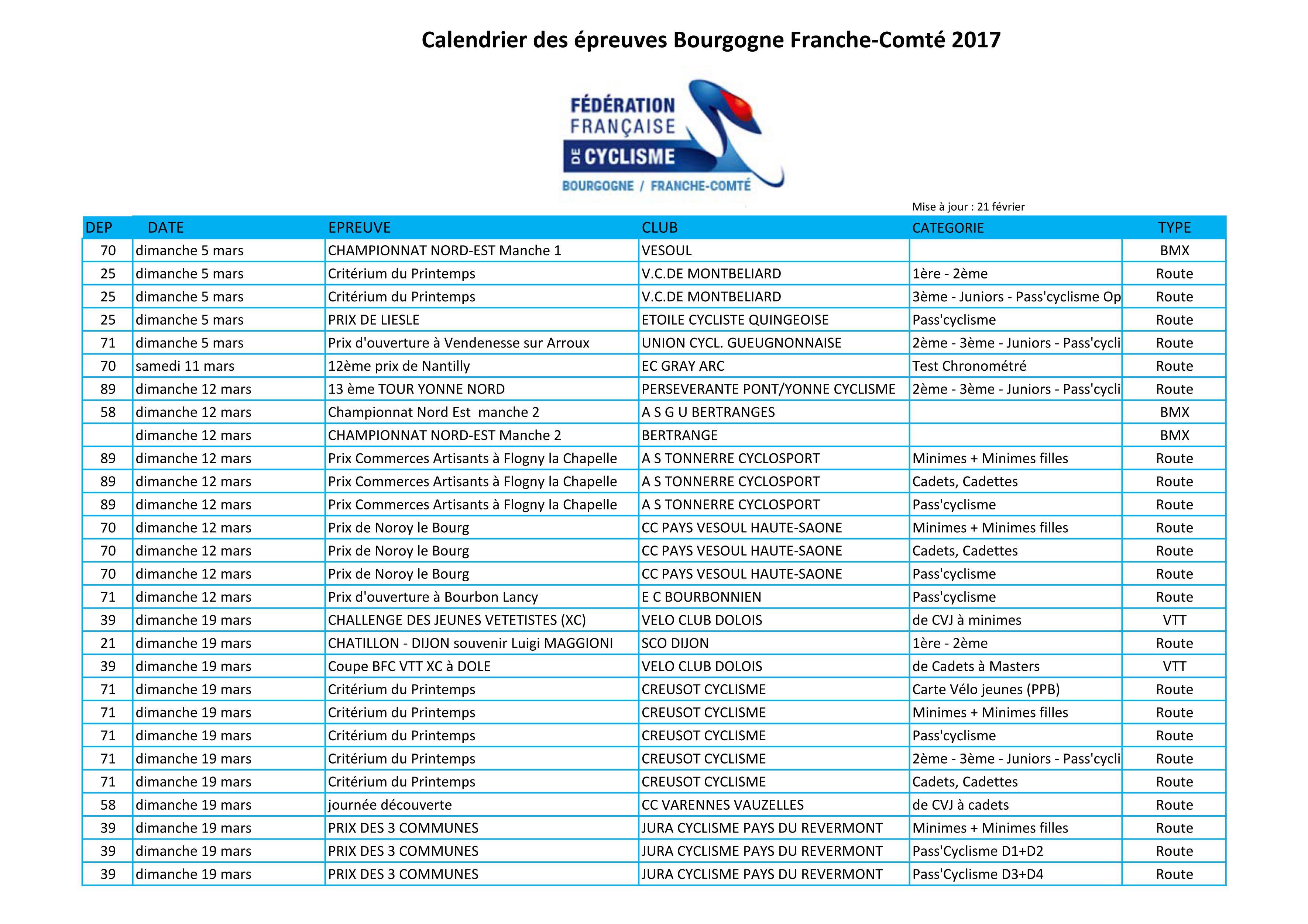 Ffc Bourgogne Calendrier 2020.Ffc Bourgogne Calendrier 2020 Calendrier 2020 Modeltreindagen